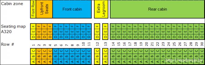 wizzair-00-miejsca-podzial1-670x212