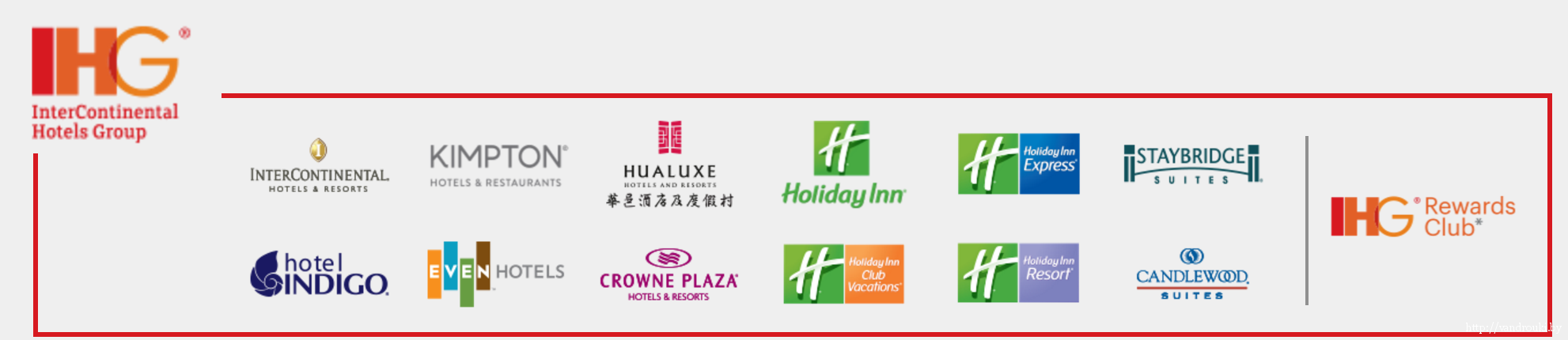 intercontinental hotels group plc Intercontinental hotels group plc, incorporated on may 21, 2004, is a hotel company the company franchises its brands to, and manages hotels on behalf of, third-party hotel owners.