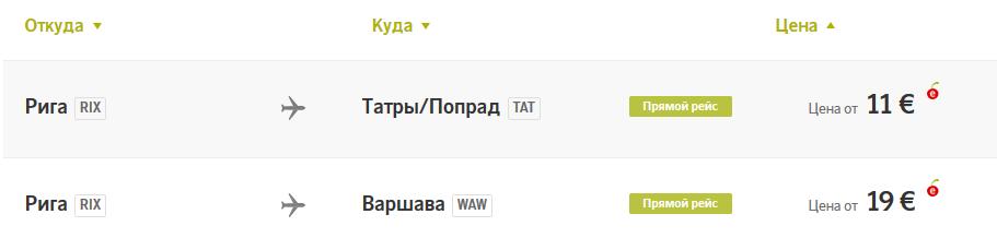 riga-tatryi