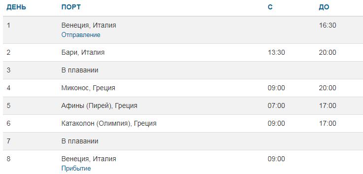 8-дневный круиз с Италией и Грецией за 239€ с человека